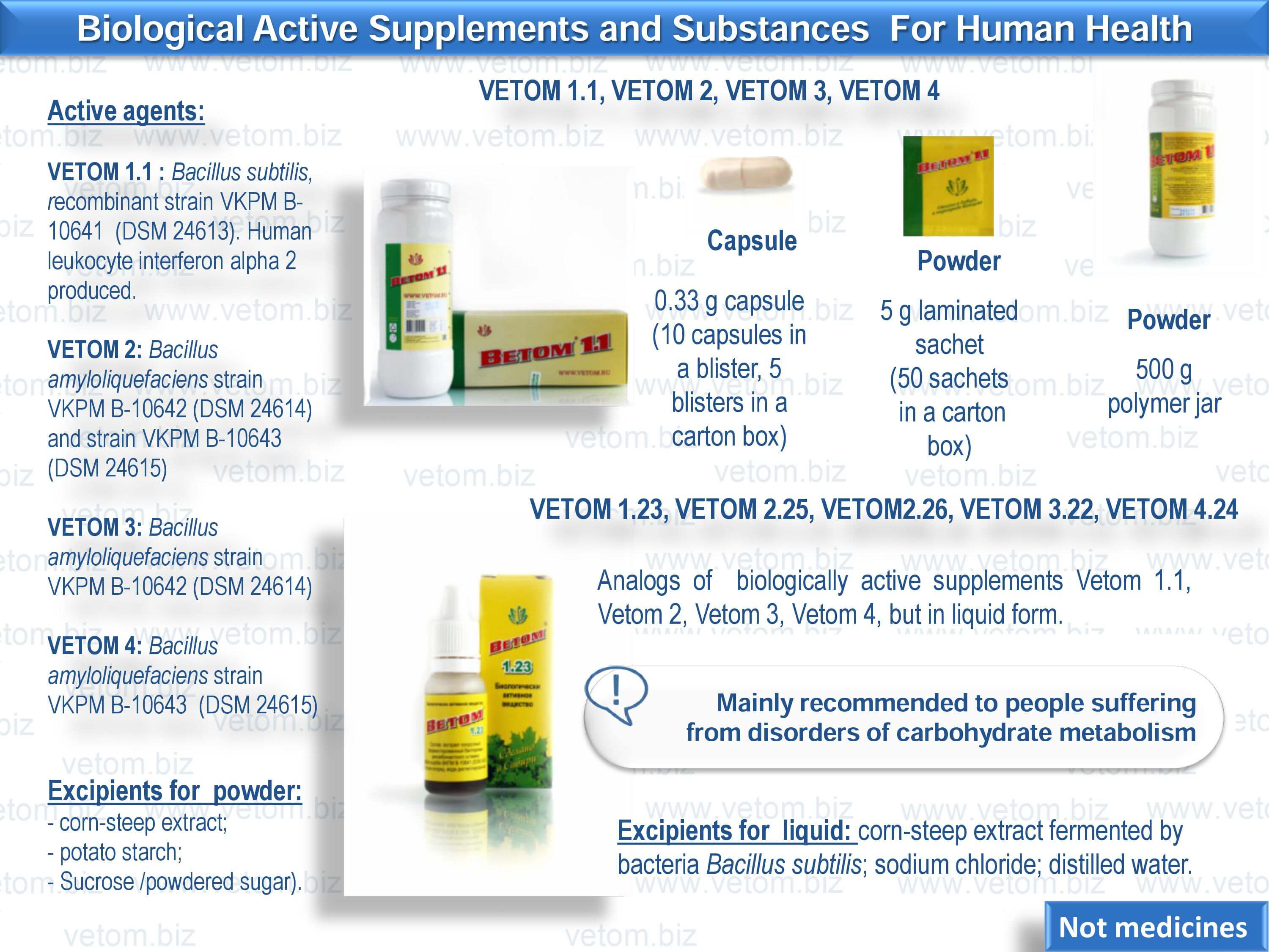 Biologically active supplements and substances for human health - Vetom 1.1, Vetom 2, Vetom 3, Vetom 4, Vetom 1.23, Vetom 2.25, Vetom 2.26, Vetom 3.22, Vetom 4.24