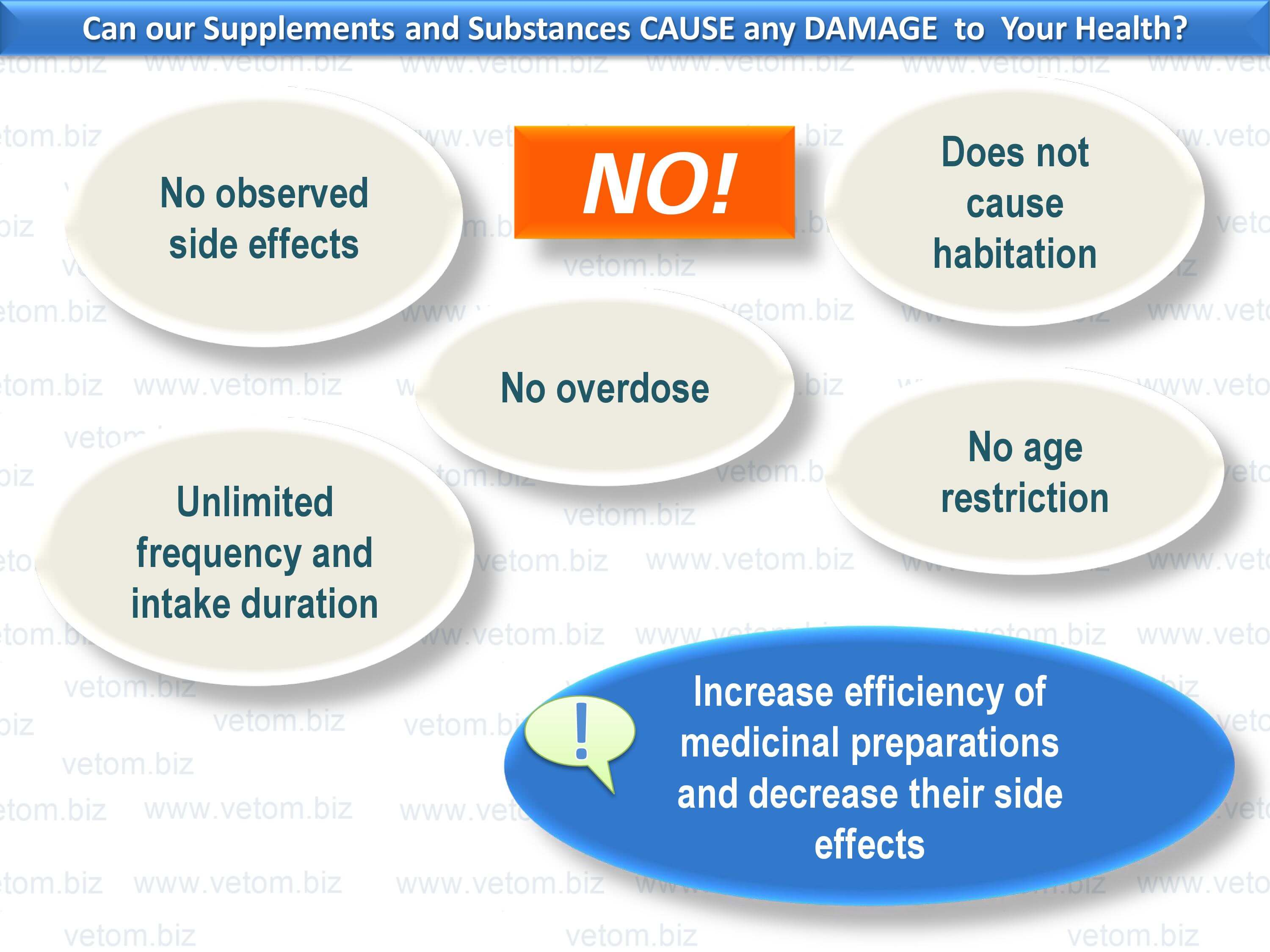 Can supplements and substances of the Vetom line cause any damage to health? No.